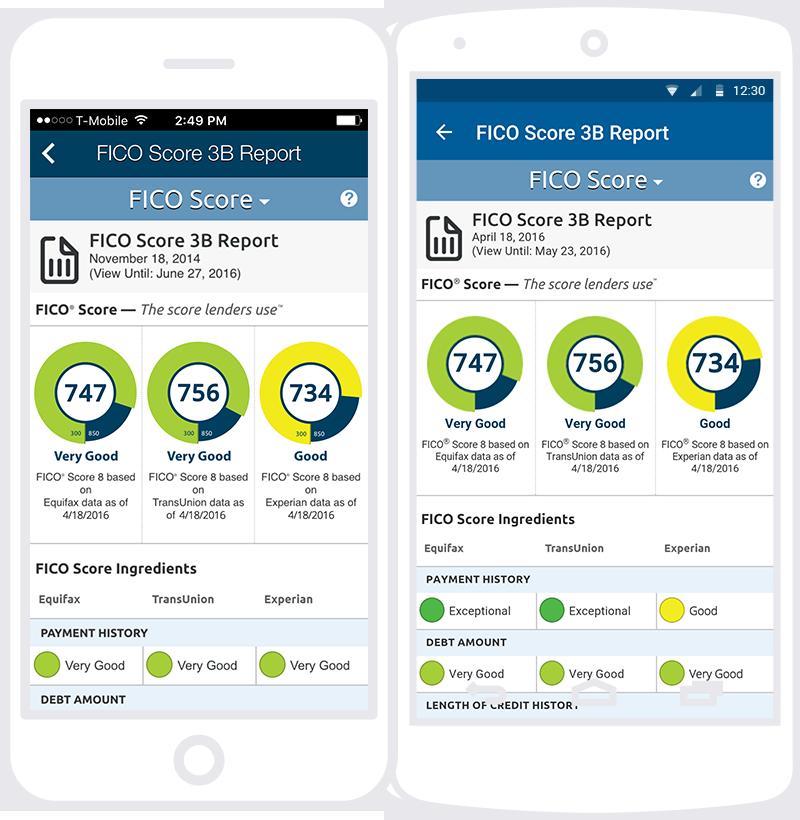 FICO® Score 3B Report Mobile App