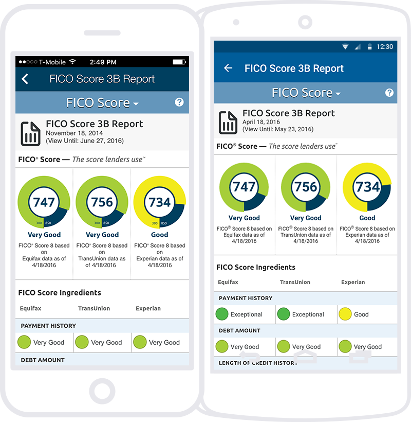 Mobile App for FICO® Score 3B Report | myFICO