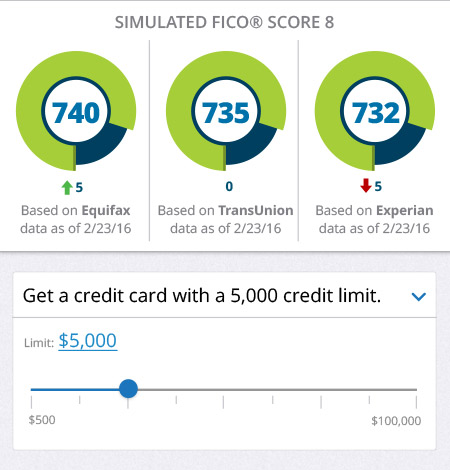 28 FICO® Scores & 3-Bureau Credit Report Monitoring