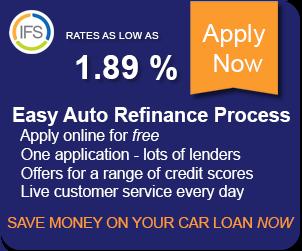 Will a car loan lower my credit score 15