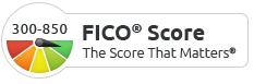 Monitor your FICO Score health