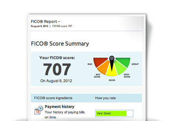 credit score report all 3