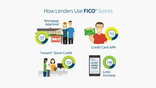 Video thumbnail How lenders use FICO Scores