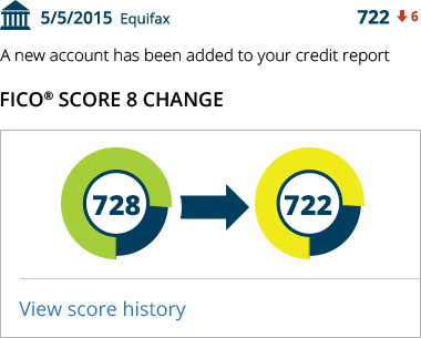 Credit report change alert with FICO® Score 8 update — FICO® Advanced